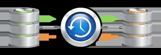 Evostrix Daily & Weekly Data Backups